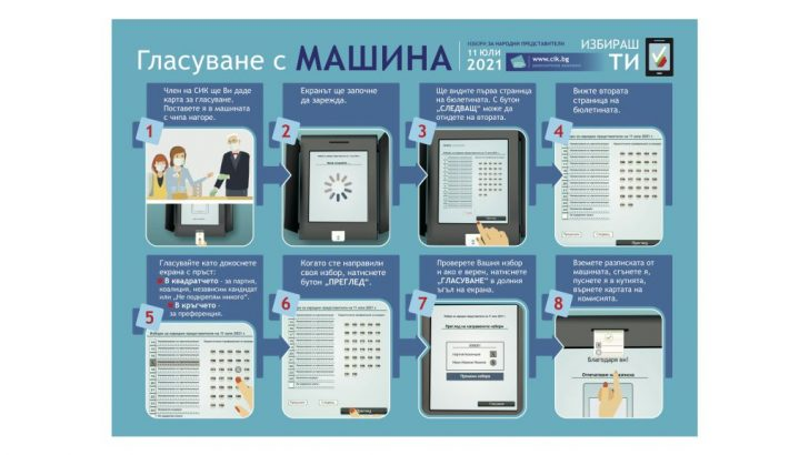 Пробно гласуване ще се проведе в Габрово и Севлиево